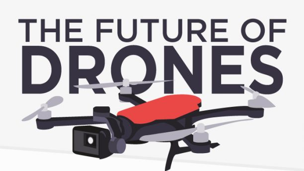 What is the Future of Drones | Investment Growth | Drone Riot