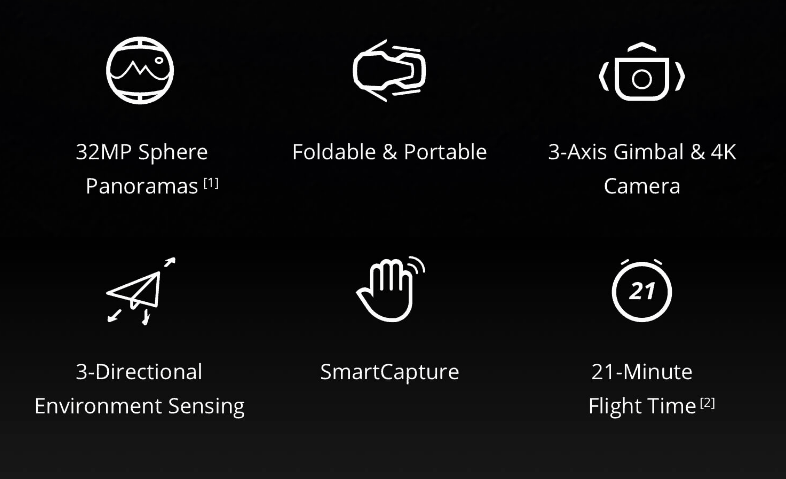 Features of the Mavic Air Drone